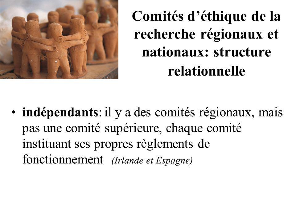 Comités d'éthique de la recherche régionaux et nationaux: structure relationnelle indépendants: il y a des comités régionaux, mais pas une comité supérieure, chaque comité instituant ses propres règlements de fonctionnement (Irlande et Espagne)