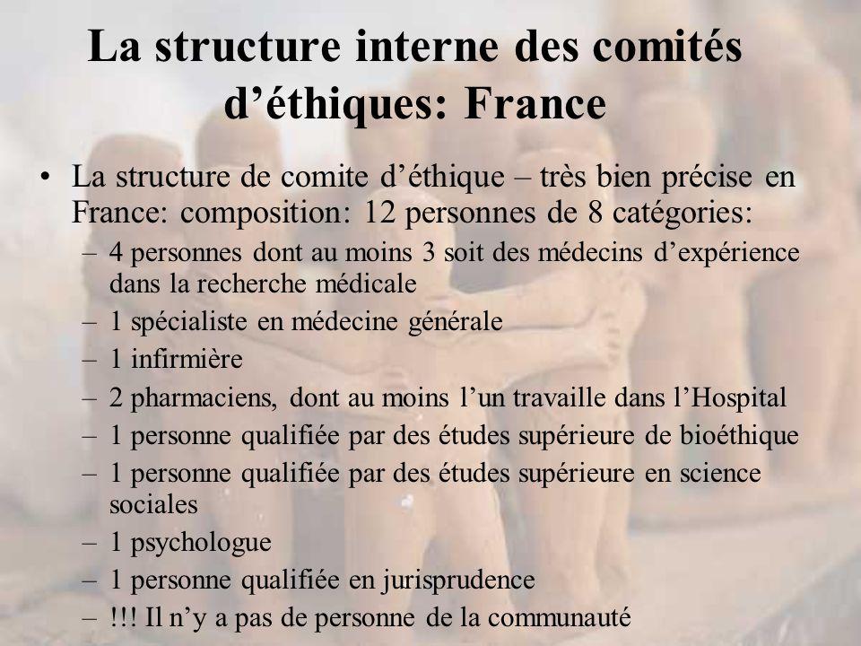 La structure interne des comités d'éthiques: France La structure de comite d'éthique – très bien précise en France: composition: 12 personnes de 8 catégories: –4 personnes dont au moins 3 soit des médecins d'expérience dans la recherche médicale –1 spécialiste en médecine générale –1 infirmière –2 pharmaciens, dont au moins l'un travaille dans l'Hospital –1 personne qualifiée par des études supérieure de bioéthique –1 personne qualifiée par des études supérieure en science sociales –1 psychologue –1 personne qualifiée en jurisprudence –!!.