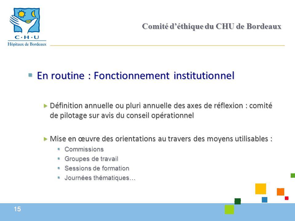 15 Comité d'éthique du CHU de Bordeaux  En routine : Fonctionnement institutionnel  Définition annuelle ou pluri annuelle des axes de réflexion : co