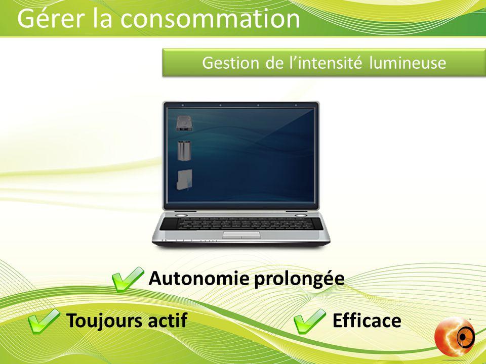 Gestion de l'intensité lumineuse Autonomie prolongée Toujours actifEfficace Gérer la consommation
