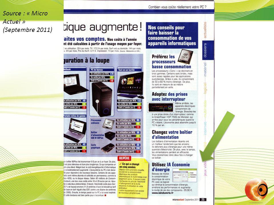 Annexes Source : « Micro Actuel » (Septembre 2011)