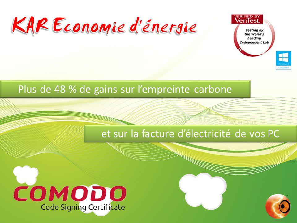 Plus de 48 % de gains sur l'empreinte carbone et sur la facture d'électricité de vos PC