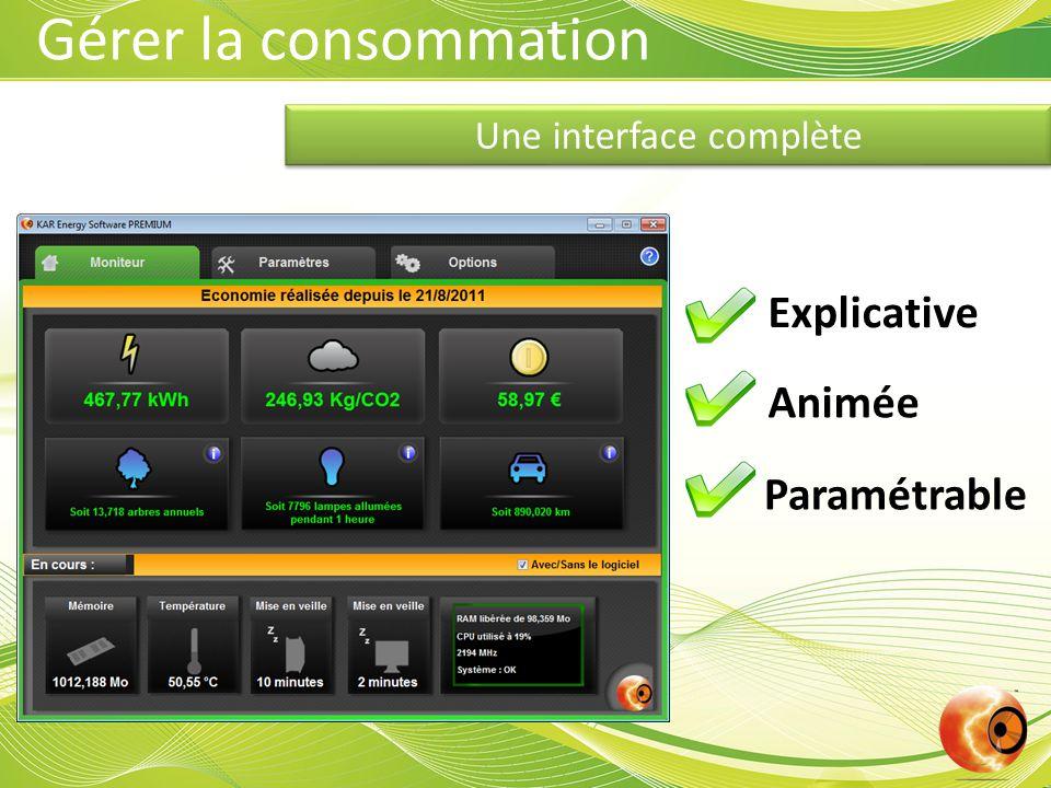 Une interface complète Explicative Animée Paramétrable Gérer la consommation