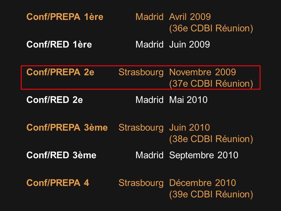Conf/PREPA 1èreMadridAvril 2009 (36e CDBI Réunion) Conf/RED 1èreMadridJuin 2009 Conf/PREPA 2eStrasbourgNovembre 2009 (37e CDBI Réunion) Conf/RED 2eMadridMai 2010 Conf/PREPA 3èmeStrasbourgJuin 2010 (38e CDBI Réunion) Conf/RED 3èmeMadridSeptembre 2010 Conf/PREPA 4StrasbourgDécembre 2010 (39e CDBI Réunion)