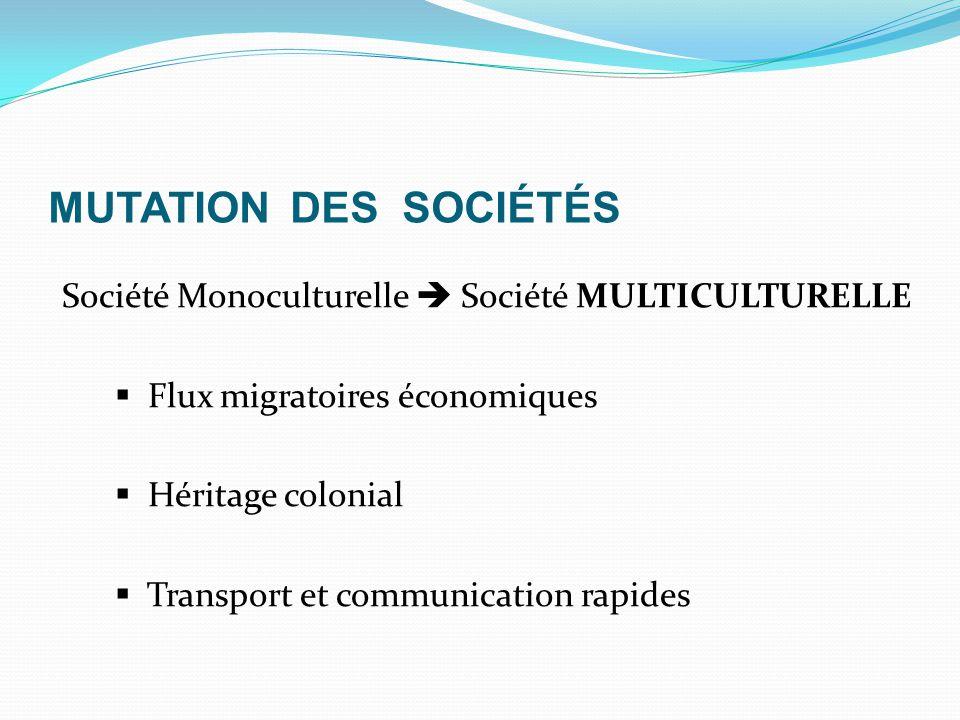 MUTATION DES SOCIÉTÉS Société Monoculturelle  Société MULTICULTURELLE  Flux migratoires économiques  Héritage colonial  Transport et communication rapides