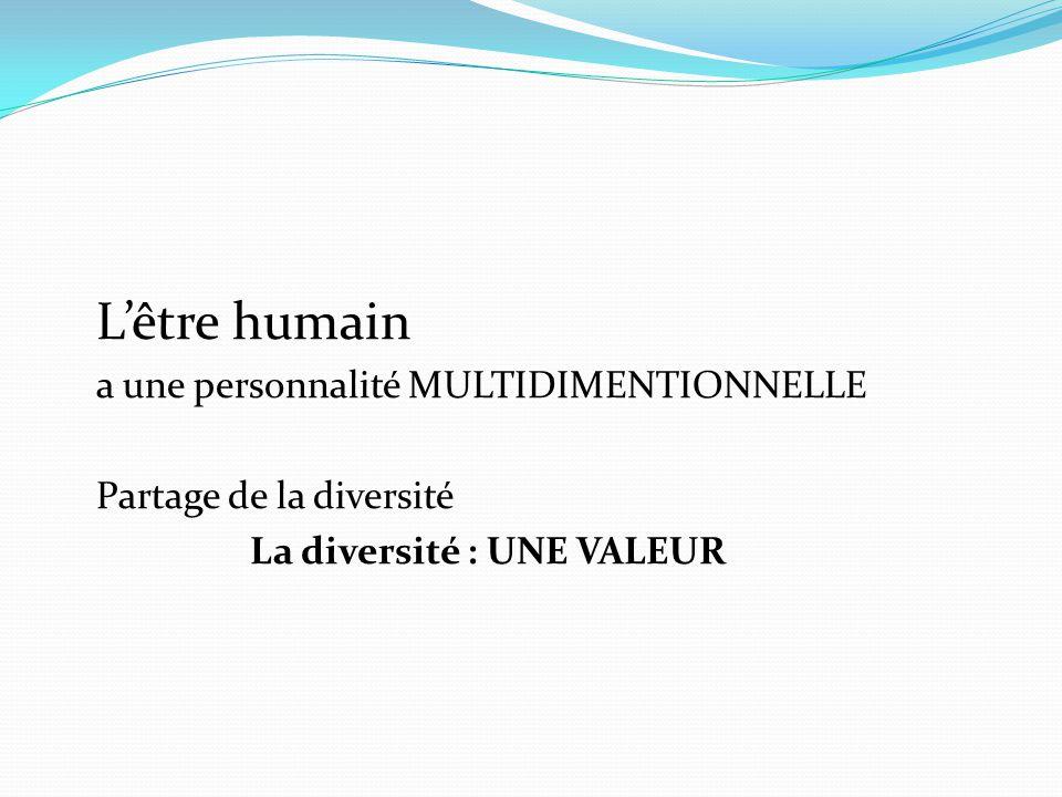L'être humain a une personnalité MULTIDIMENTIONNELLE Partage de la diversité La diversité : UNE VALEUR