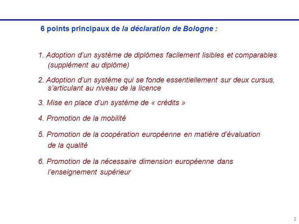 2 6 points principaux de la déclaration de Bologne : 1.
