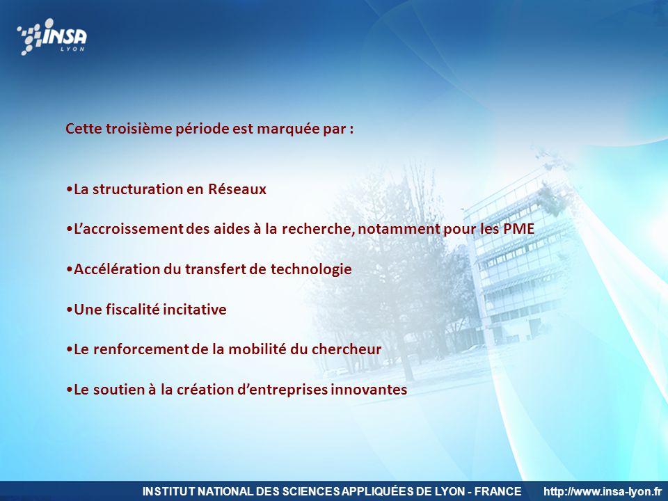 INSTITUT NATIONAL DES SCIENCES APPLIQUÉES DE LYON - FRANCEhttp://www.insa-lyon.fr Cette troisième période est marquée par : La structuration en Réseau