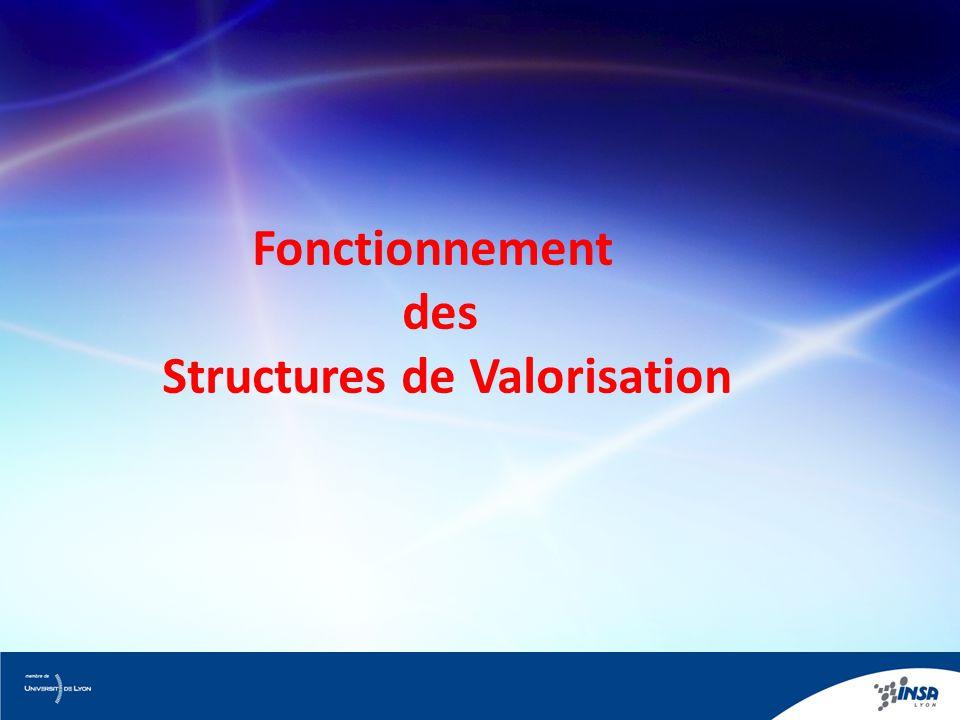 Fonctionnement des Structures de Valorisation