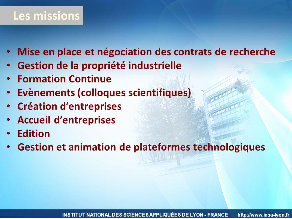 INSTITUT NATIONAL DES SCIENCES APPLIQUÉES DE LYON - FRANCEhttp://www.insa-lyon.fr Mise en place et négociation des contrats de recherche Gestion de la