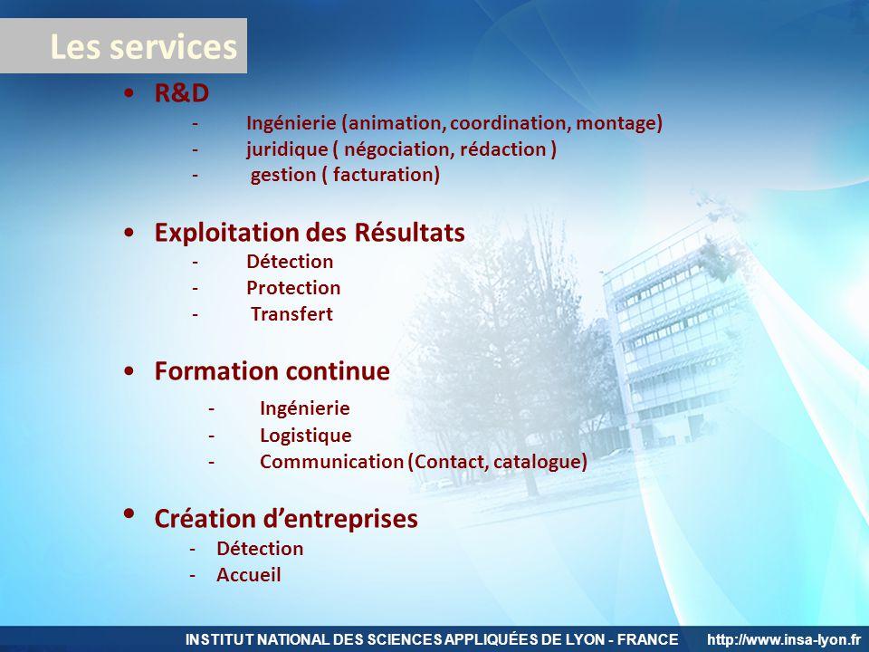 INSTITUT NATIONAL DES SCIENCES APPLIQUÉES DE LYON - FRANCEhttp://www.insa-lyon.fr R&D -Ingénierie (animation, coordination, montage) -juridique ( négo