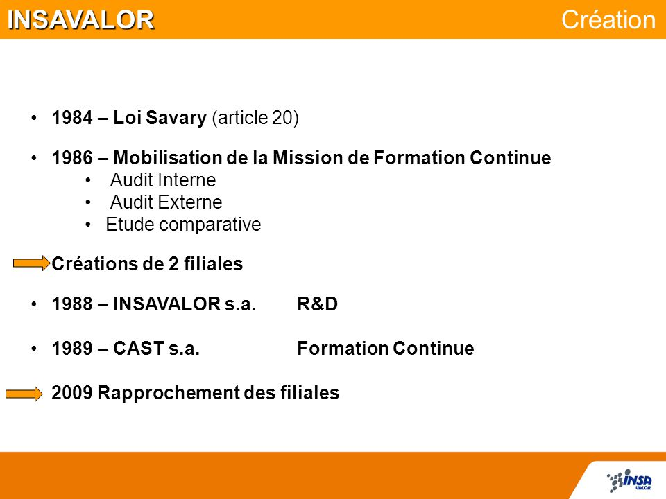 INSAVALOR INSAVALOR Création 1984 – Loi Savary (article 20) 1986 – Mobilisation de la Mission de Formation Continue Audit Interne Audit Externe Etude