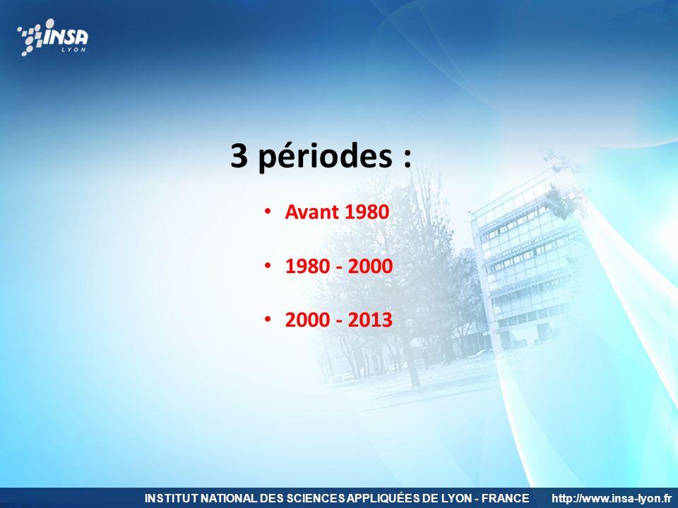 INSTITUT NATIONAL DES SCIENCES APPLIQUÉES DE LYON - FRANCEhttp://www.insa-lyon.fr 3 périodes : Avant 1980 1980 - 2000 2000 - 2013