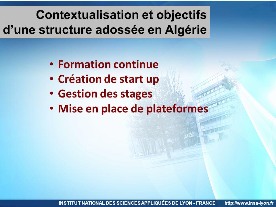 INSTITUT NATIONAL DES SCIENCES APPLIQUÉES DE LYON - FRANCEhttp://www.insa-lyon.fr Contextualisation et objectifs d'une structure adossée en Algérie Fo
