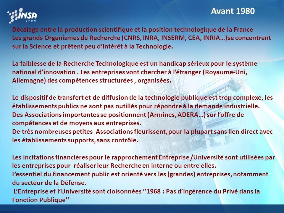 INSTITUT NATIONAL DES SCIENCES APPLIQUÉES DE LYON - FRANCEhttp://www.insa-lyon.fr 3 structures de Valorisation : ADERA 1967 INSAVALOR 1988 SAIC Univer