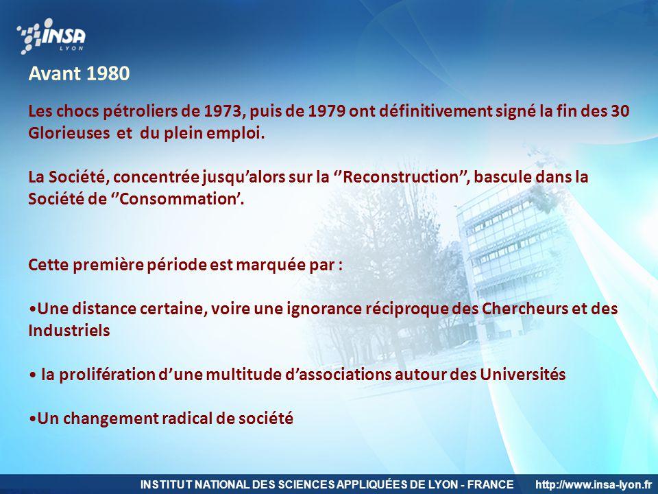 INSTITUT NATIONAL DES SCIENCES APPLIQUÉES DE LYON - FRANCEhttp://www.insa-lyon.fr Avant 1980 Les chocs pétroliers de 1973, puis de 1979 ont définitive