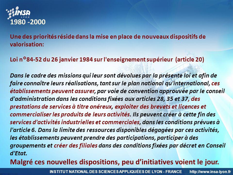 INSTITUT NATIONAL DES SCIENCES APPLIQUÉES DE LYON - FRANCEhttp://www.insa-lyon.fr 1980 -2000 Une des priorités réside dans la mise en place de nouveau
