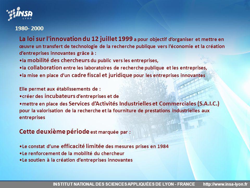 INSTITUT NATIONAL DES SCIENCES APPLIQUÉES DE LYON - FRANCEhttp://www.insa-lyon.fr La loi sur l'innovation du 12 juillet 1999 a pour objectif d'organis