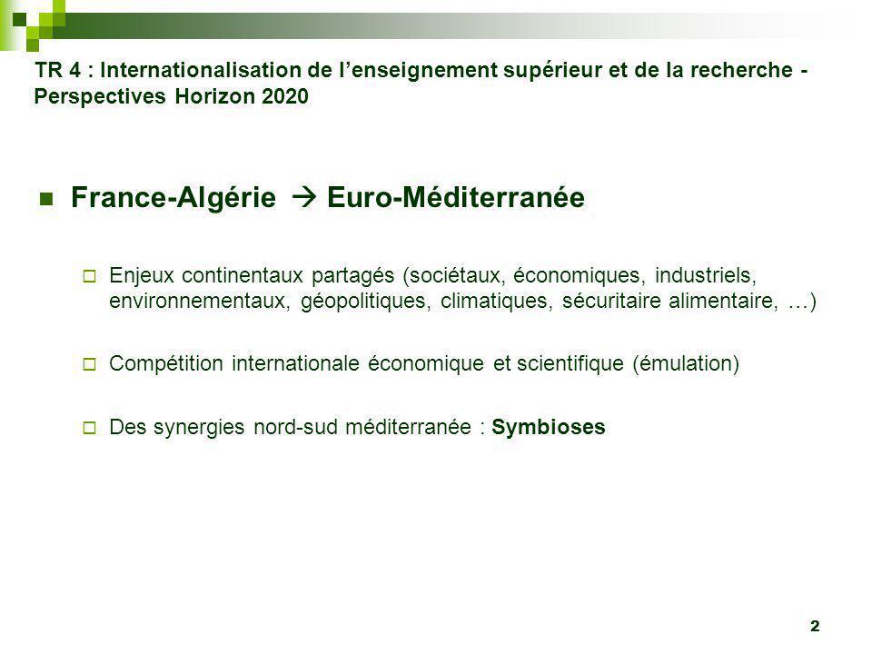 2 France-Algérie  Euro-Méditerranée  Enjeux continentaux partagés (sociétaux, économiques, industriels, environnementaux, géopolitiques, climatiques, sécuritaire alimentaire, …)  Compétition internationale économique et scientifique (émulation)  Des synergies nord-sud méditerranée : Symbioses TR 4 : Internationalisation de l'enseignement supérieur et de la recherche - Perspectives Horizon 2020