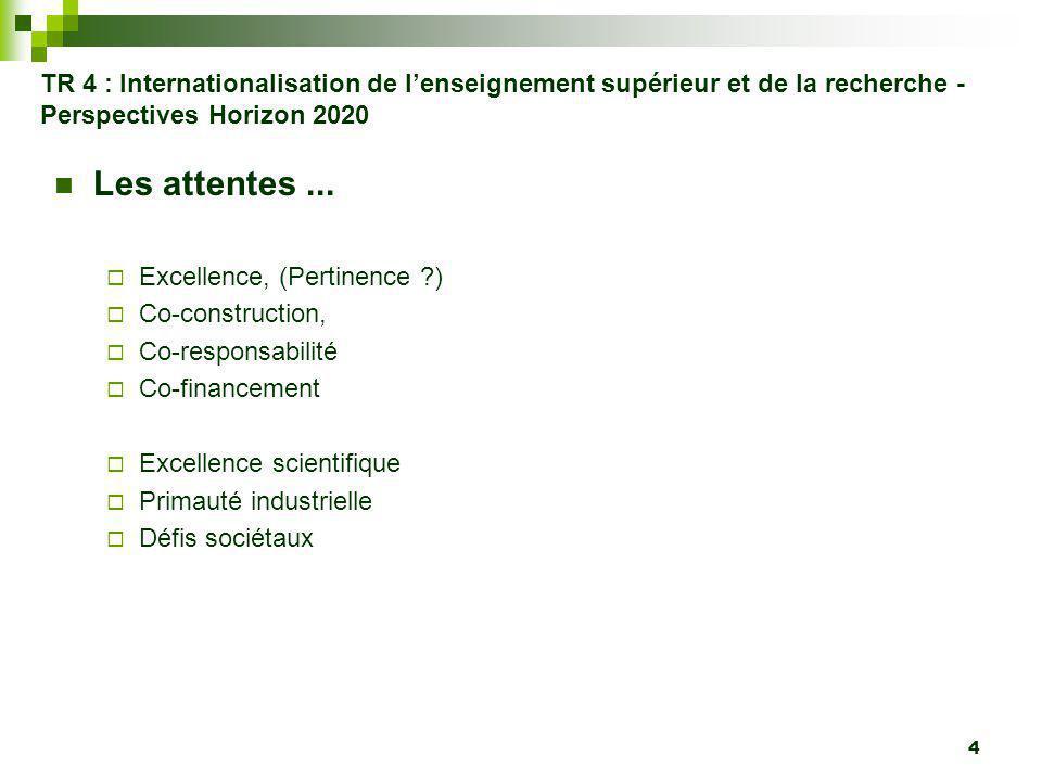 4 Les attentes...  Excellence, (Pertinence ?)  Co-construction,  Co-responsabilité  Co-financement  Excellence scientifique  Primauté industriel