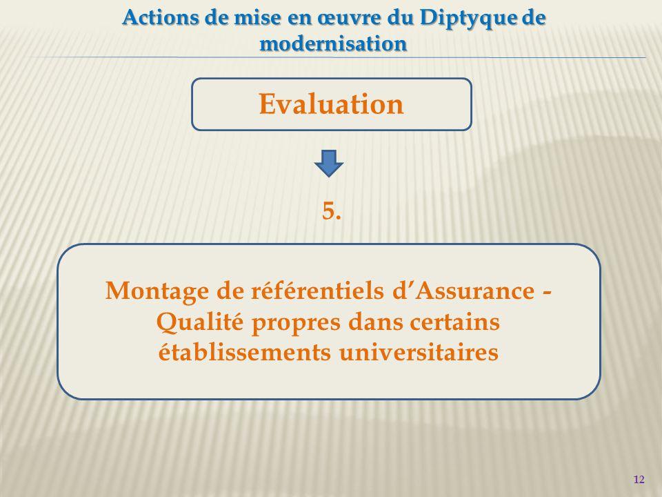 12 Actions de mise en œuvre du Diptyque de modernisation Evaluation Montage de référentiels d'Assurance - Qualité propres dans certains établissements universitaires 5.