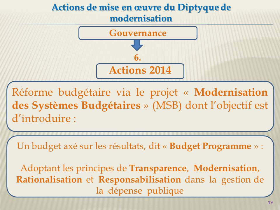 19 Actions de mise en œuvre du Diptyque de modernisation Gouvernance Réforme budgétaire via le projet « Modernisation des Systèmes Budgétaires » (MSB) dont l'objectif est d'introduire : 6.