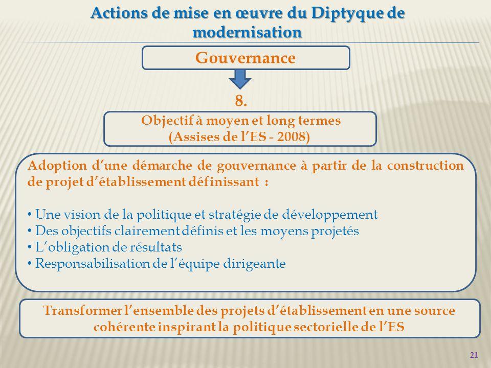21 Actions de mise en œuvre du Diptyque de modernisation Gouvernance Transformer l'ensemble des projets d'établissement en une source cohérente inspirant la politique sectorielle de l'ES 8.
