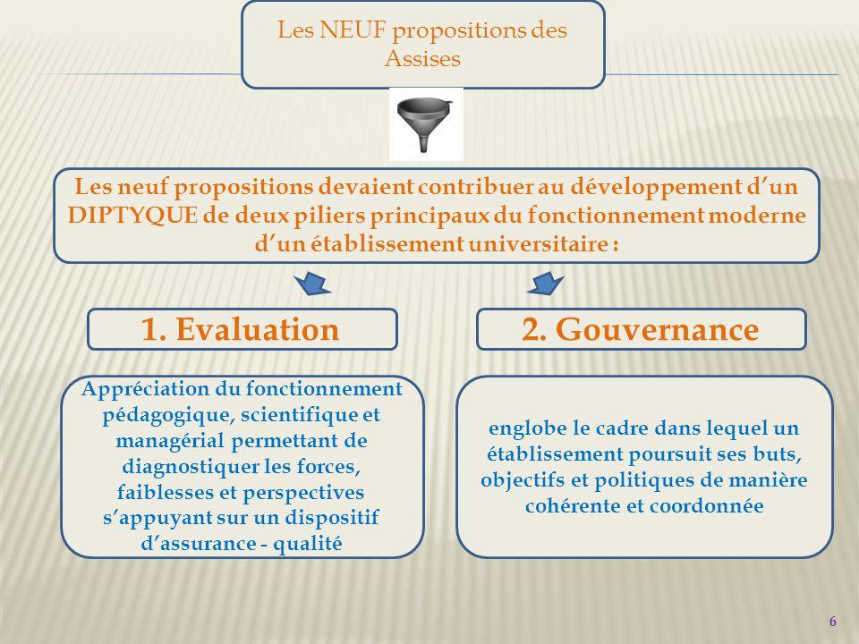 7 Les Deux Postulats de la modernisation Distinction conceptuelle et factuelle entre Gouvernance et Gestion L'Evaluation requiert la mise en place d'un dispositif d'Assurance qualité Gouvernance : élaboration de politiques, d'objectifs et stratégies 1.