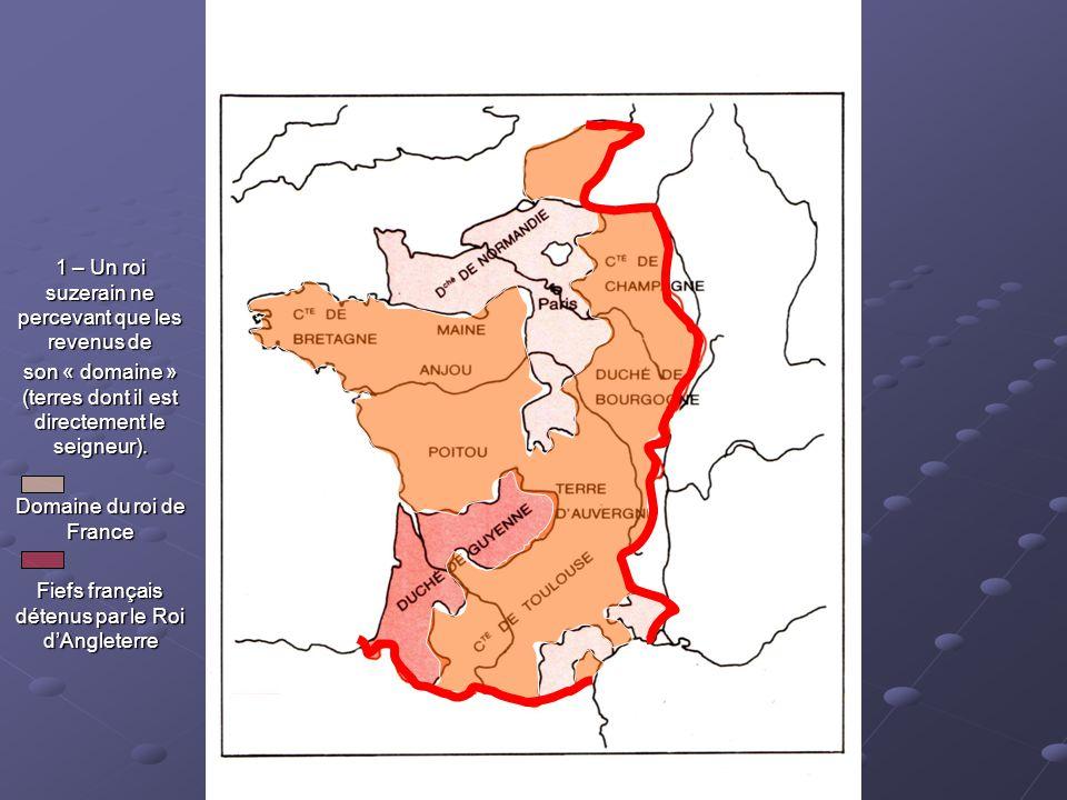 1 – Un roi suzerain ne percevant que les revenus de son « domaine » (terres dont il est directement le seigneur). Domaine du roi de France Fiefs franç
