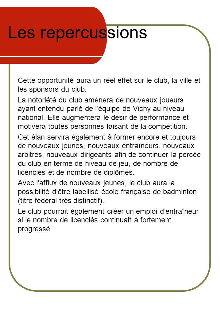 Les repercussions Cette opportunité aura un réel effet sur le club, la ville et les sponsors du club. La notoriété du club amènera de nouveaux joueurs