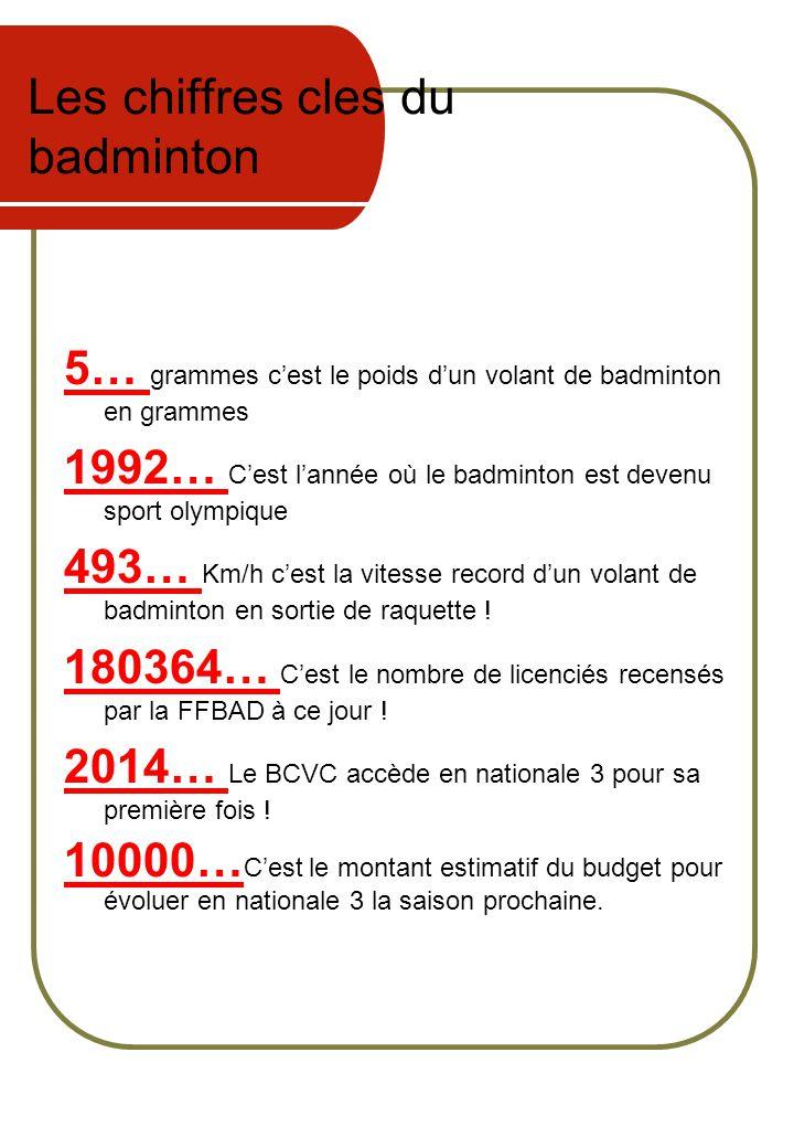 Les chiffres cles du badminton 5… grammes c'est le poids d'un volant de badminton en grammes 1992… C'est l'année où le badminton est devenu sport olym