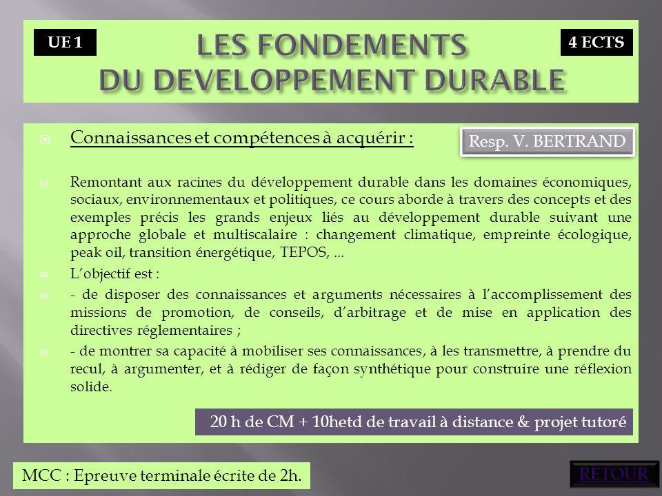  Connaissances et compétences à acquérir :  Remontant aux racines du développement durable dans les domaines économiques, sociaux, environnementaux