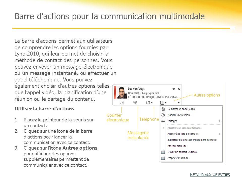 Barre d'actions pour la communication multimodale La barre d'actions permet aux utilisateurs de comprendre les options fournies par Lync 2010, qui leur permet de choisir la méthode de contact des personnes.