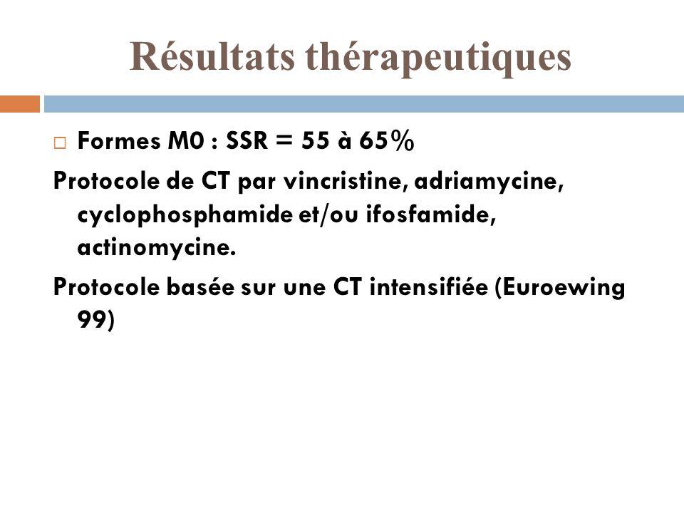 Résultats thérapeutiques  Formes M0 : SSR = 55 à 65% Protocole de CT par vincristine, adriamycine, cyclophosphamide et/ou ifosfamide, actinomycine.