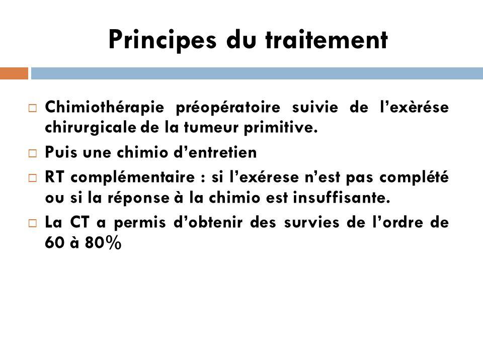 Principes du traitement  Chimiothérapie préopératoire suivie de l'exèrése chirurgicale de la tumeur primitive.