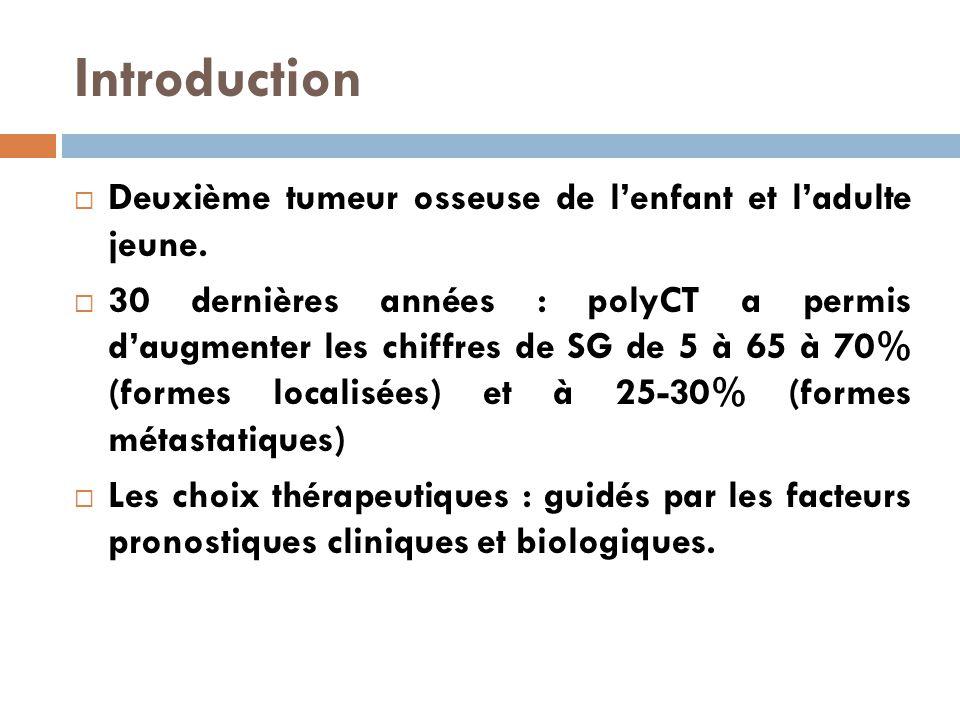 Introduction  Deuxième tumeur osseuse de l'enfant et l'adulte jeune.