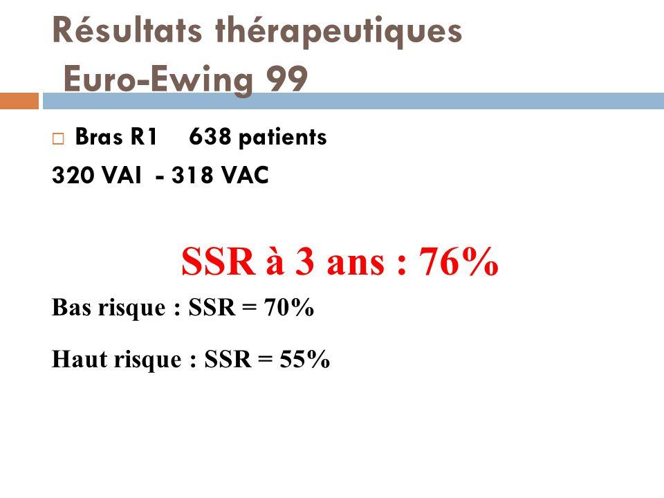 Résultats thérapeutiques Euro-Ewing 99  Bras R1 638 patients 320 VAI - 318 VAC SSR à 3 ans : 76% Bas risque : SSR = 70% Haut risque : SSR = 55%