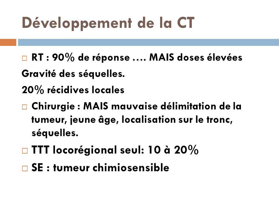 Développement de la CT  RT : 90% de réponse ….MAIS doses élevées Gravité des séquelles.