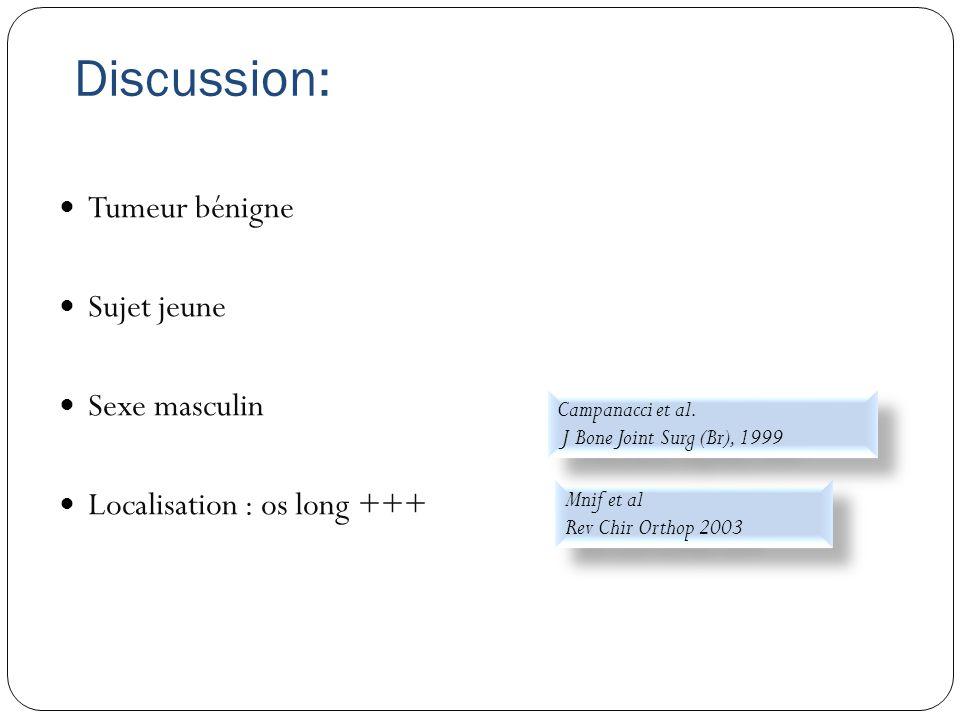 Discussion: Tumeur bénigne Sujet jeune Sexe masculin Localisation : os long +++ Mnif et al Rev Chir Orthop 2003 Mnif et al Rev Chir Orthop 2003 Campan