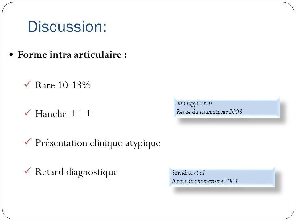 Discussion: Forme intra articulaire : Rare 10-13% Hanche +++ Présentation clinique atypique Retard diagnostique Yan Eggel et al Revue du rhumatisme 20