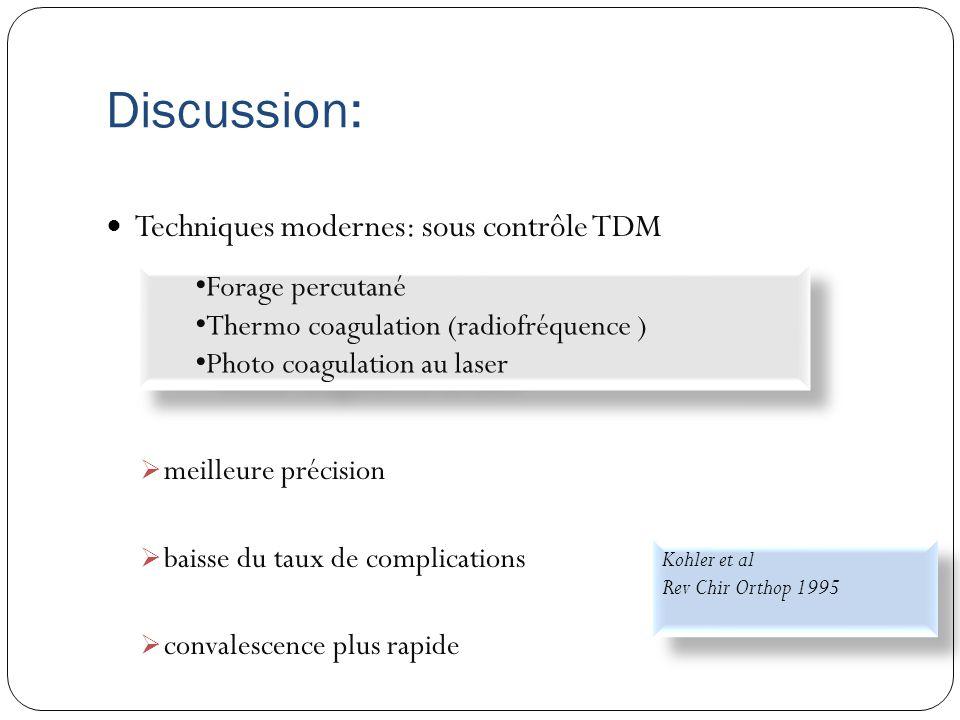 Discussion: Techniques modernes: sous contrôle TDM  meilleure précision  baisse du taux de complications  convalescence plus rapide Forage percutan
