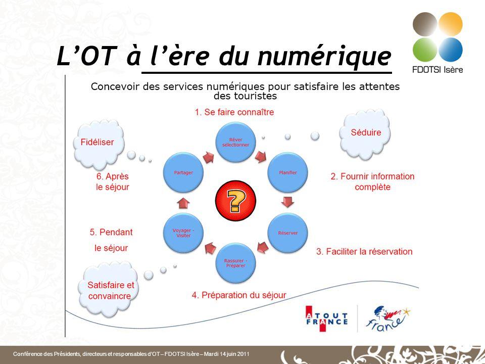 Conférence des Présidents, directeurs et responsables d'OT – FDOTSI Isère – Mardi 14 juin 2011 Merci de votre attention