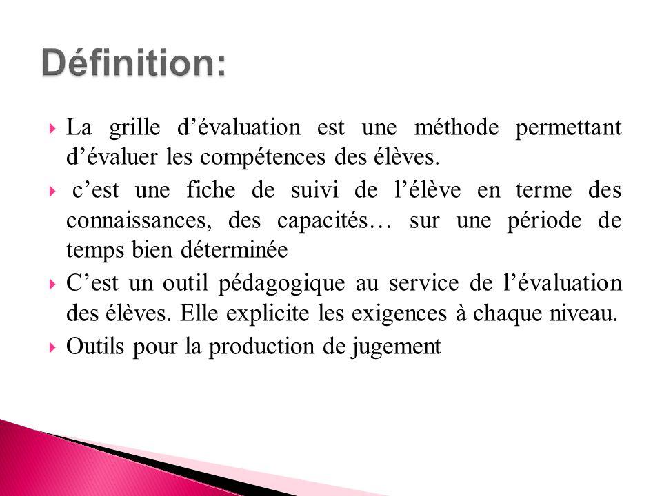 La grille d'évaluation est une méthode permettant d'évaluer les compétences des élèves.  c'est une fiche de suivi de l'élève en terme des connaissa