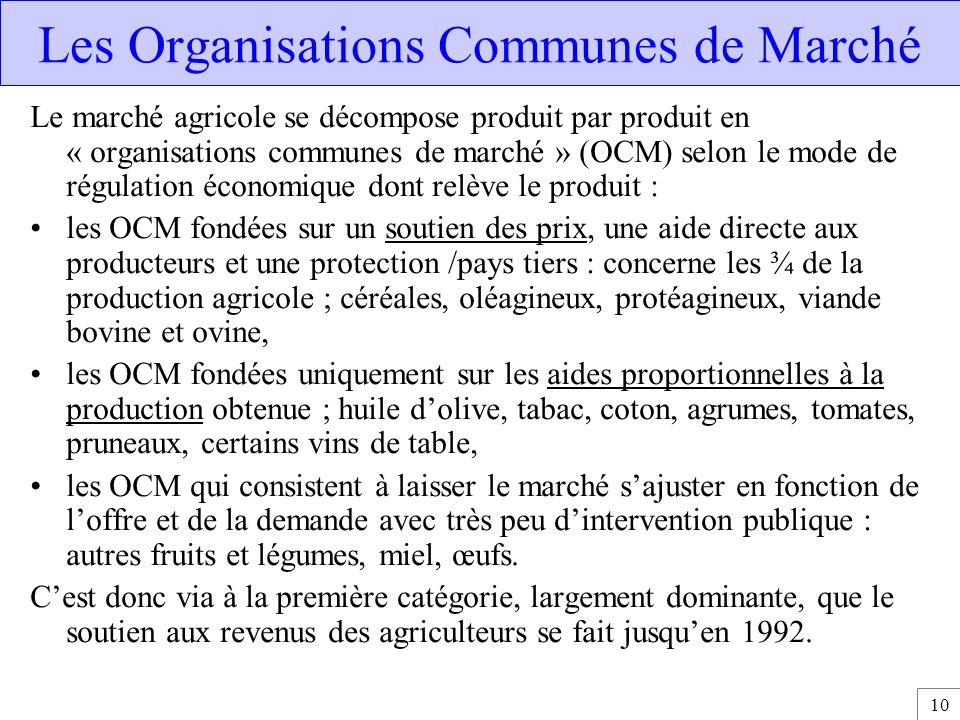 10 Les Organisations Communes de Marché Le marché agricole se décompose produit par produit en « organisations communes de marché » (OCM) selon le mod