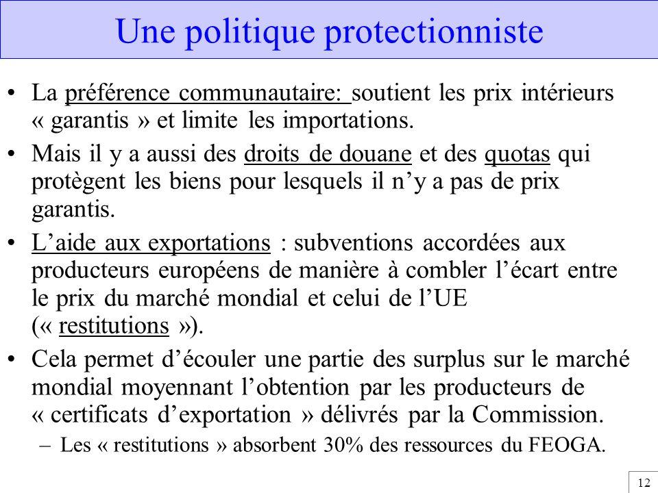 12 Une politique protectionniste La préférence communautaire: soutient les prix intérieurs « garantis » et limite les importations. Mais il y a aussi