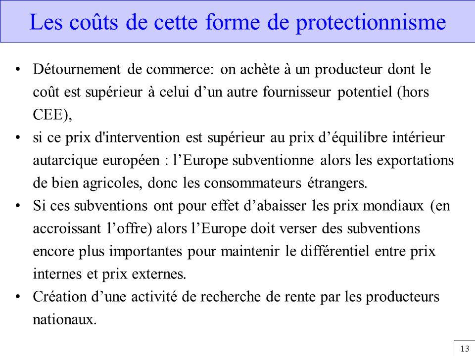 13 Les coûts de cette forme de protectionnisme Détournement de commerce: on achète à un producteur dont le coût est supérieur à celui d'un autre fourn