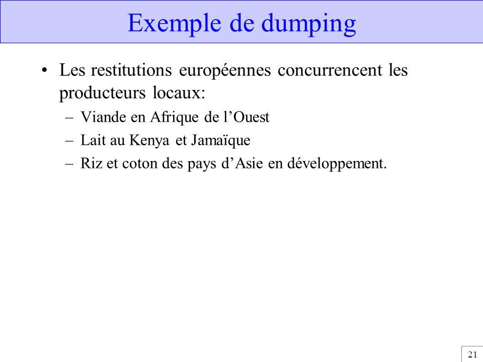 21 Exemple de dumping Les restitutions européennes concurrencent les producteurs locaux: –Viande en Afrique de l'Ouest –Lait au Kenya et Jamaïque –Riz