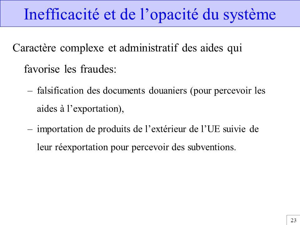 23 Inefficacité et de l'opacité du système Caractère complexe et administratif des aides qui favorise les fraudes: –falsification des documents douani