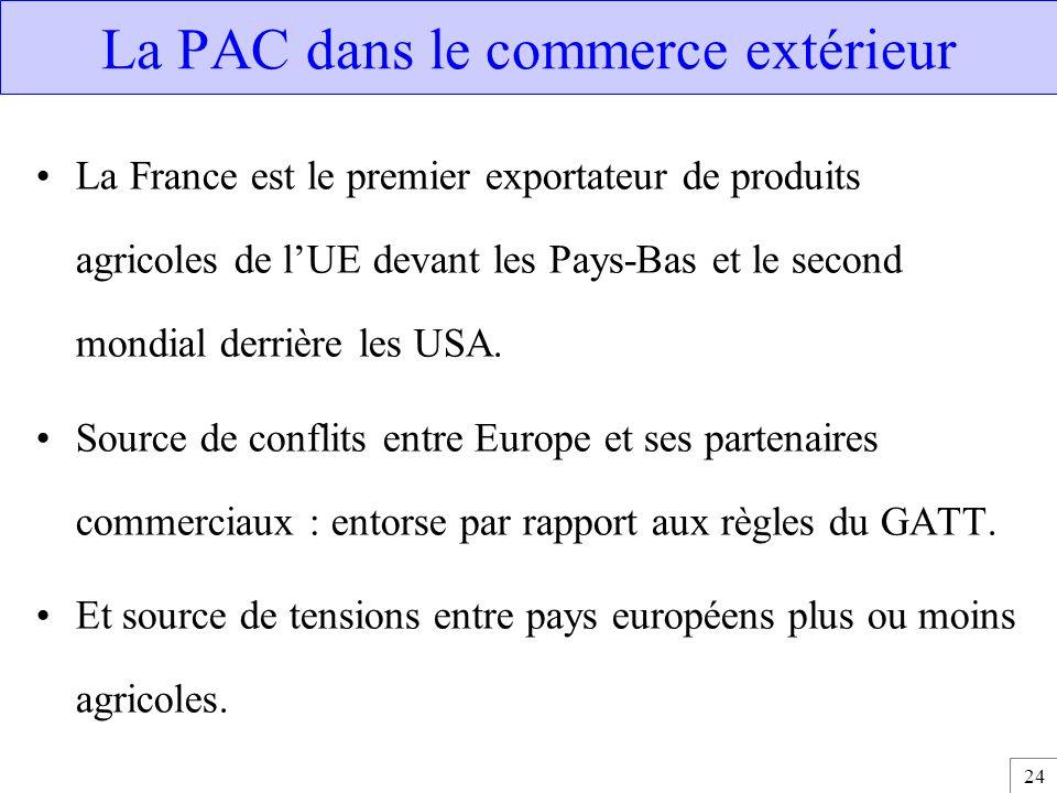 24 La PAC dans le commerce extérieur La France est le premier exportateur de produits agricoles de l'UE devant les Pays-Bas et le second mondial derri