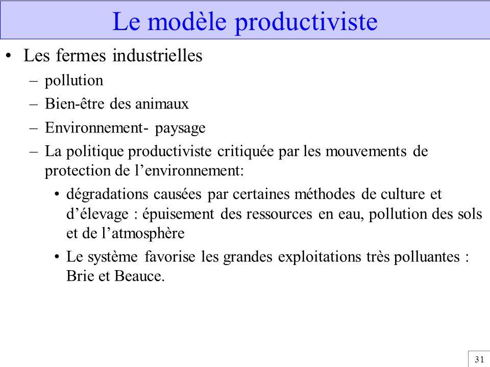 31 Le modèle productiviste Les fermes industrielles –pollution –Bien-être des animaux –Environnement- paysage –La politique productiviste critiquée pa